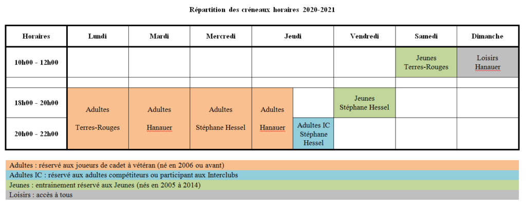 Creneaux 2020-2021